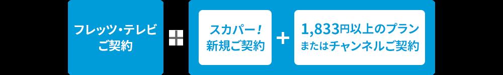 スカパーJSAT テレビ接続工事0円...