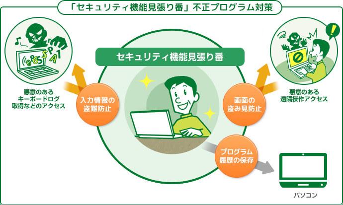 セキュリティ機能見張り番 フレッツ光公式 NTT西日本