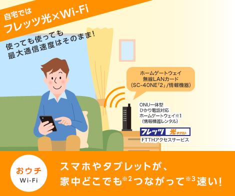 フレッツ光 wi-fi