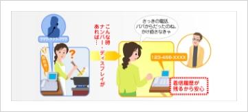 ナンバー・ディスプレイ|ひかり電話(IP電話サービス)|フレッツ光 ...