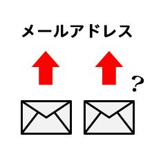 1つのメールアドレスあてに同じ...