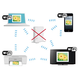 wifi direct iphone wifiダイレクト direct とは iphoneとandroidで違う 8070